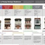 Penang World Heritage Site :: Shophouse Architectural Guide :) Vintage Architecture, Colonial Architecture, Building Sketch, Old Building, Victoria City, Shop Facade, Eclectic Style, World Heritage Sites, Townhouse
