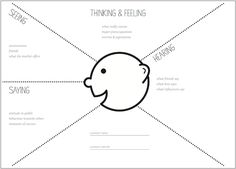 This article will teach you two popular design workshop techniques: empathy mapping and user journey mapping. Empathy mapping is a way to characterise your target users in order to make effective…