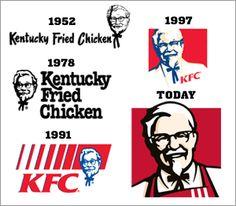 Kentucky Fried Chicken logo evolution-of-logos Kfc, Logo Branding, Branding Design, Logo Design, Vintage Labels, Vintage Ads, Vintage Stuff, Kentucky Fried Chicken, Chicken To Go