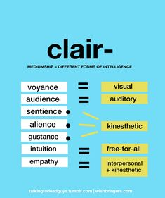 Claircognizant Empath - Google Search