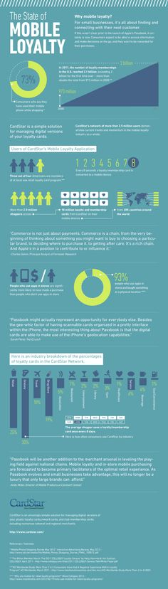 The State of Mobile Loyalty #infographic