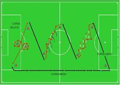 fartlek colori 5 Soccer Drills, Soccer Training, Football Soccer, Kara, Sports, Fit, Circuits, Fortaleza, Strength