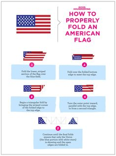 How to Fold an American Flag - Proper Way to Fold a Flag Everyone should learn how to do this. Folded American Flag, Cub Scouts Bear, Boy Scouts, American Heritage Girls, Early American, Patriotic Crafts, Patriotic Party, July Crafts