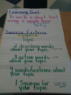 Cinquain Poem Success Criteria. Poetry Month... Full Speed Ahead!