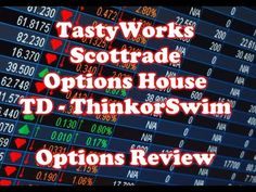 17 Best Stocks & Options images in 2018 | How to make money, Stock
