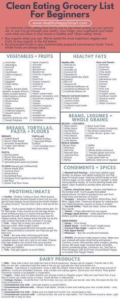Clean Eating Grocery List PDF (print it!)