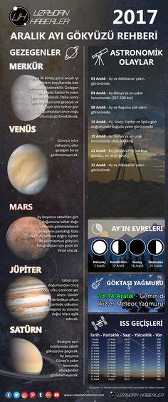 2017 Aralık Ayı Gökyüzü Rehberi | Uzaydan Haberler