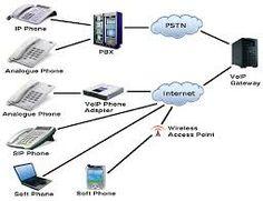 Network Diagrams Citrix New Vmware Vi Network Port