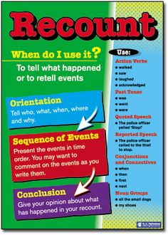 Understanding Text Types Posters - R. Publications - These Understanding Text Types posters are guaranteed to stimulate worthwhile discussion. Recount Writing, Writing Genres, Writing Strategies, Teaching Writing, Writing Activities, Writing Prompts, Teaching Resources, Writing Ideas, Creative Writing