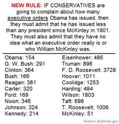 Conservatives complain about Executive Orders, ignore history #p2 #p2b #UniteBlue #Veterans #TPOT #Labor #women