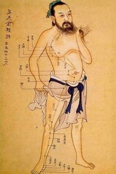 Old diagram of the Spleen Meridian  #Acupuncture #acupressure >> Big Tree…