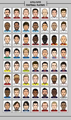 56 football players 2012/2013 season by Mathieu MARCOU, via Behance. How many faces can be recognized? :D