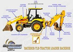 Bulldozer Part Diagram Construction Equipment Part