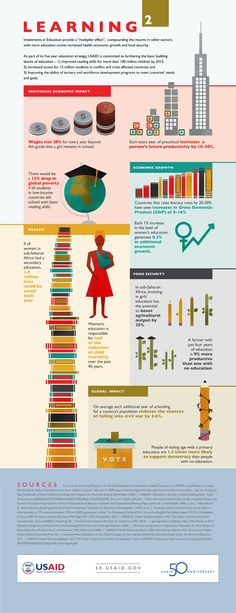 Multiplicative effect of #education #infographic