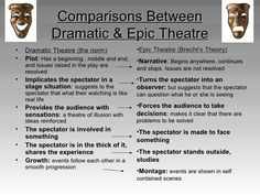 bertolt brecht epic theatre - Google Search