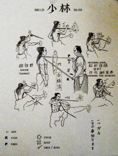 Shaolin/Shorin
