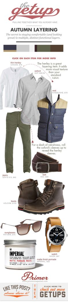 Fall Getup Week: Autumn Layering The secret to staying comfortable (and looking great) is multiple, distinct functional layers.