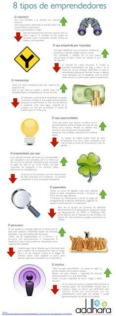13 Ideas De Clases De Empresas Empresas Gestion Empresarial Emprendedurismo