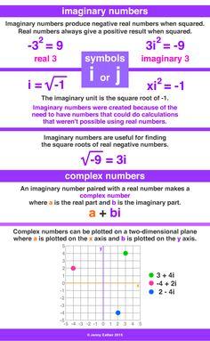 complex number imaginary maze review worksheet school. Black Bedroom Furniture Sets. Home Design Ideas