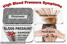 High Blood Pressure Symptoms: Some common symptoms of high blood pressure are dizziness, headache, visual problems and nape pain.