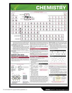 http://www.tehowners.com/info/Science/Chemistry/SC%20Chemistry%20B.gif