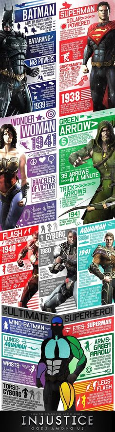 Nintendo Everything » Blog Archive » Injustice: Gods Among Us infographics cover the game's roster