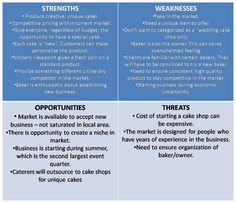 swot analysis of hubspot My point is this: if you haven't done a swot analysis in a few years, do one hubspot october 26, 2015 the familiar swot analysis can help, actually.