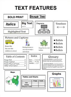 Text Features page make it a poster or put it on a single page. Everything on site is free. No login required. 2nd Grade Worksheets, Vocabulary Worksheets, Text Feature Anchor Chart, Text Features Worksheet, Math Pages, Nonfiction Text Features, Free Printable Worksheets, Text Pictures, Math For Kids