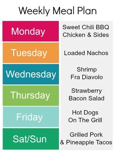 Week's Worth of Family Meals for the summer
