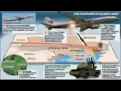 The MH17 Deception Fully Exposed - All the Evidence Pt.1