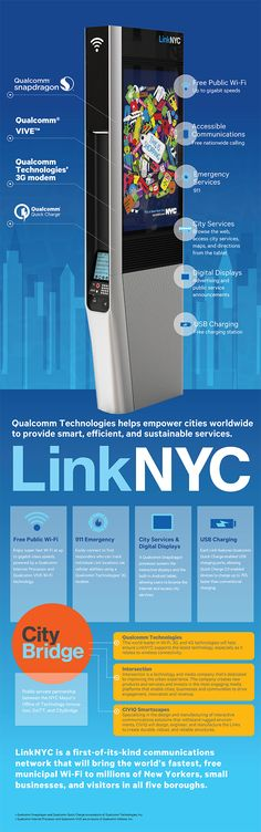 linknyc-infographic.jpg 700×2,232픽셀