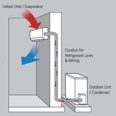 lg mini split wiring diagram 46 best split ac images in 2020 hvac air conditioning  air  46 best split ac images in 2020 hvac