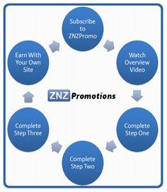 ZNZ Promotions Main Page  Si usted está buscando buenas ofertas y gangas Amazonas, Caja Oro es el lugar para venir. Nosotros somos su ventanilla única en línea para el ahorro y promociones especiales sobre nuestros productos hacer clik a qui http://www.amazon.com/b?ie=UTF8&node=1267877011