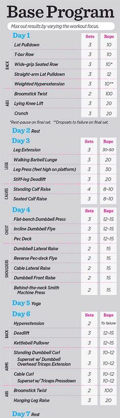 12 week women's physique competition workout