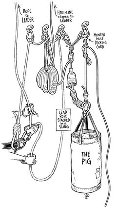"""A """"docked"""" (anchored) haul bag showing the Munter/mule hitch that allows you to easily lower out the bag on overhanging or traversing pitches. The docking line is approximately a length of cord. Illustration by Mike Clelland Alpine Climbing, Rock Climbing Gear, Climbing Technique, Climbing Workout, Tree Felling, Tree Logos, Rappelling, Mountain Hiking, Mountaineering"""