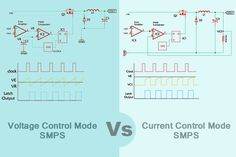 Current Source, Electronic Engineering, Use Case, Ac Power, Circuits, The Selection