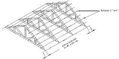 Resultado de imagen de cerchas para techos