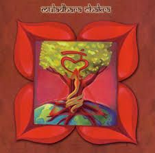 Resultado de imagen de muladhara chakra