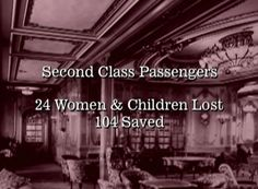 second class passengers 24 women and children lost, 104 saved.