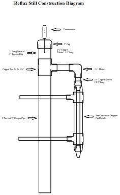 reflux still design moonshine still the home distiller rh pinterest com valved reflux still diagram Reflux Still Design Plans