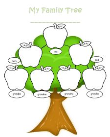 Family tree template for kids kids charts chart and family trees i hope you have a good time making the family tree with your kids saigontimesfo