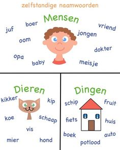 Afbeeldingsresultaat voor zelfstandig naamwoorden lijst School Teacher, Primary School, Pre School, School Hacks, School Lessons, Learn Dutch, Dutch Language, Spelling And Grammar, Grammar School