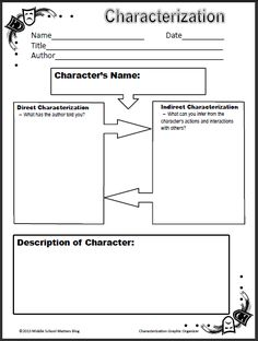 Printables Characterization Worksheet novelas obras de teatro and actividades on pinterest lectura la escuela media ayuda para leer escritura en el aula characterization worksheet middle school charact