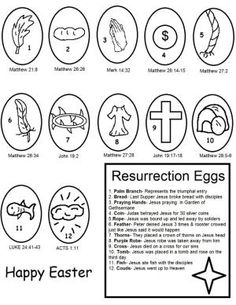 Resurrection Eggs With Verses Printable Pics By Joanne