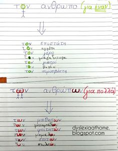 Dyslexia at home: Ασκήσεις Δυσλεξία at home με μια ματιά! School Hacks, School Tips, Blog Page, Dyslexia, Special Education, Literature, Bullet Journal, Teaching, Autism