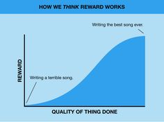 How People Think Reward Works