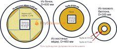 Схемы футеровки райзера в ракетных печах