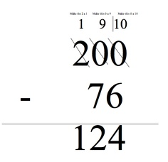 39 best Addition and Subtraction images on Pinterest