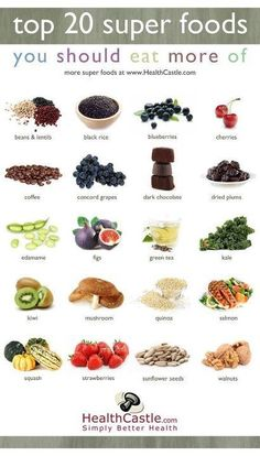 Top 20 Super Foods You Should Eat More Of: PF's except count for dark chocolate, dried plums, sunflower seeds & walnuts (good uses for 49 Weekly Points+); use WILD salmon for a PF by madeleine Healthy Habits, Get Healthy, Healthy Tips, Healthy Choices, Healthy Snacks, Healthy Recipes, Eating Healthy, Drink Recipes, Super Healthy Foods
