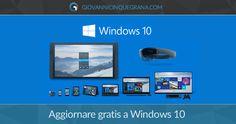 Se aggiorno a Windows 10 perdo i dati